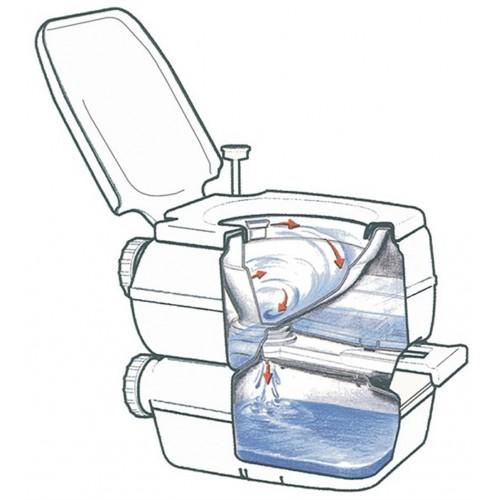 Fiamma Bi Pot 30 Portatif Tuvalet