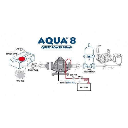 AQUA 8 - A20